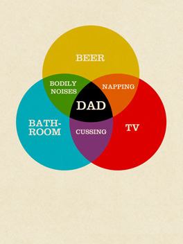 dad stats father's day card
